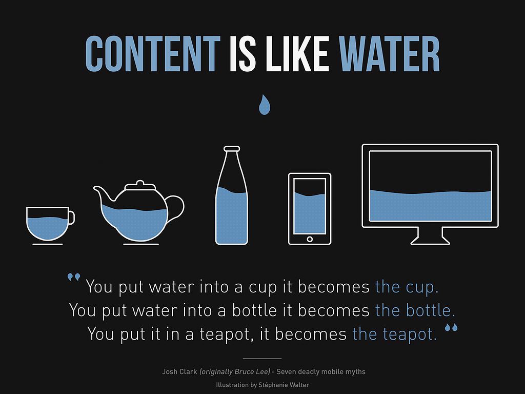 Content & Water